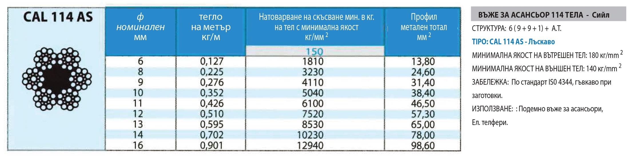 кат-114-AS
