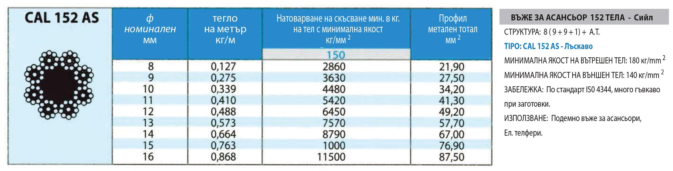 kat-152-AS